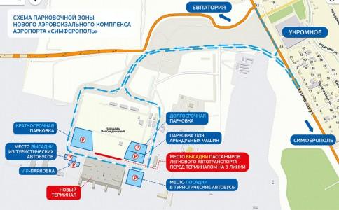 места стоянок транспорта у аэропорта Симферополь
