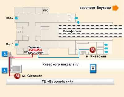 Схема выхода из метро к Киевскому вокзалу