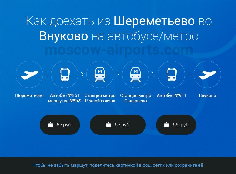 Как добраться из Шереметьево во Внуково на автобусе