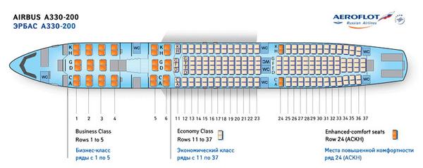 аэробус 330 200
