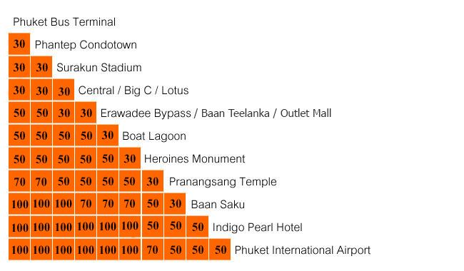 phuket airport bus cost