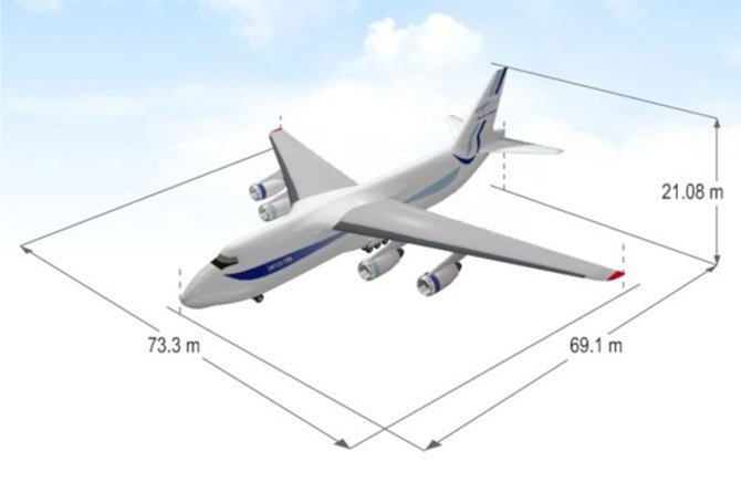 Ан-124 Руслан характеристика