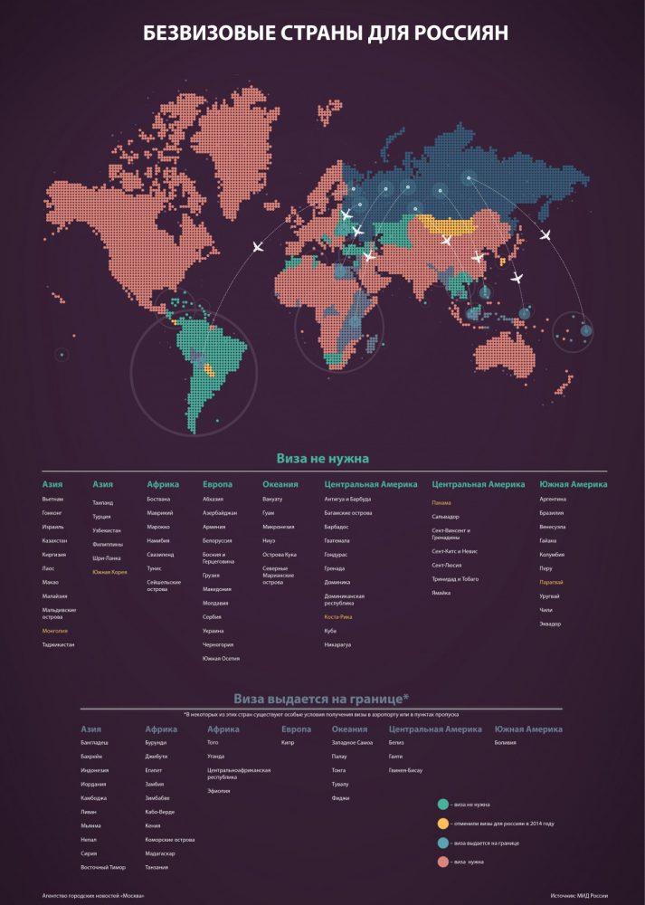 Безвизовые страны для россиян на карте мира