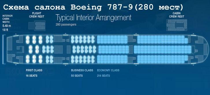 Боинг 787 схема салона