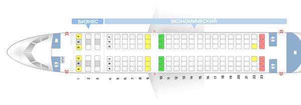 Аэробус A319 Уральские авиалинии лучшие места
