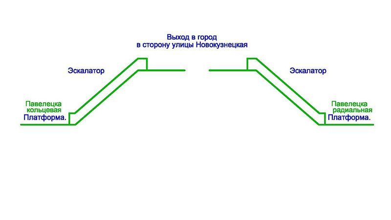 Как добраться с Домодедово (аэропорт) до Ленинградского вокзала