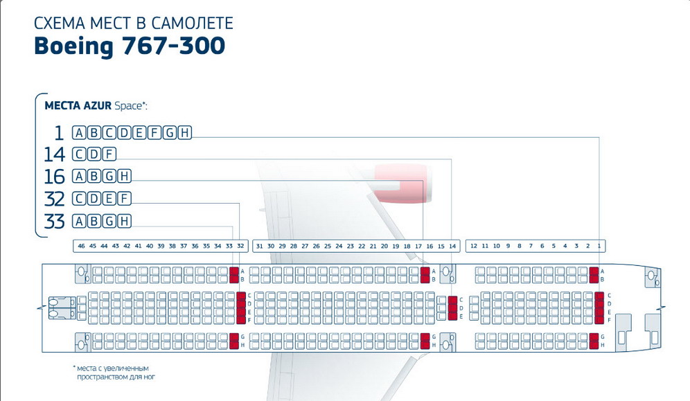 Схема пассажирского салона Боинга 767-300
