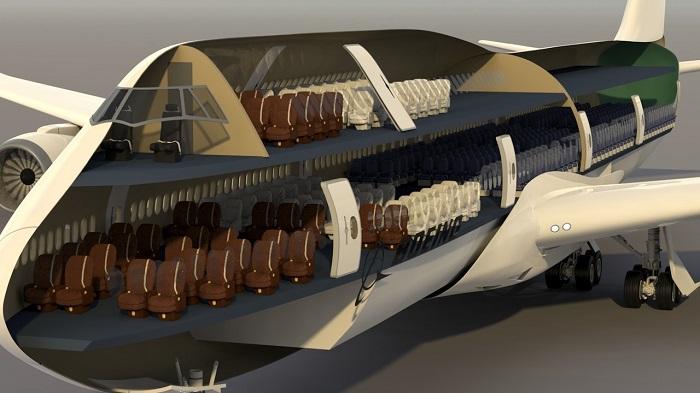 Боинг 747 в разрезе