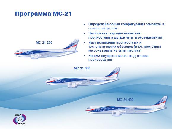ЯК-242 (МС-21)