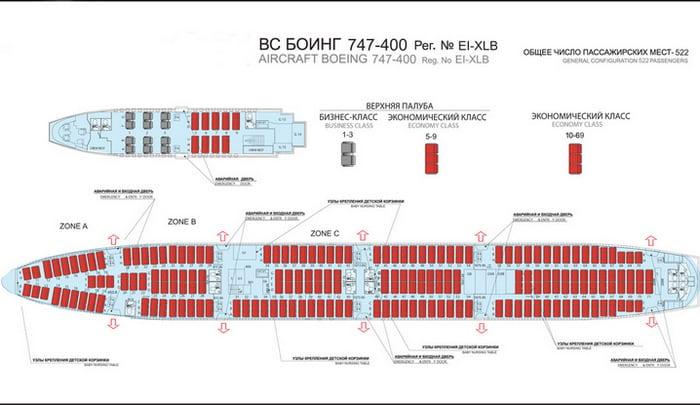 Боинг 747 схема салона