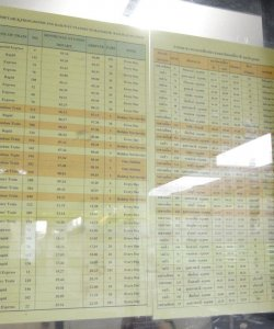 Расписание поездов в Бангкок