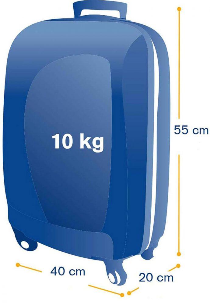 Размеры чемодана