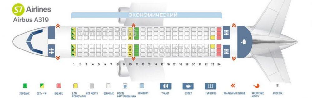 Схема борта Сибирь Авиа