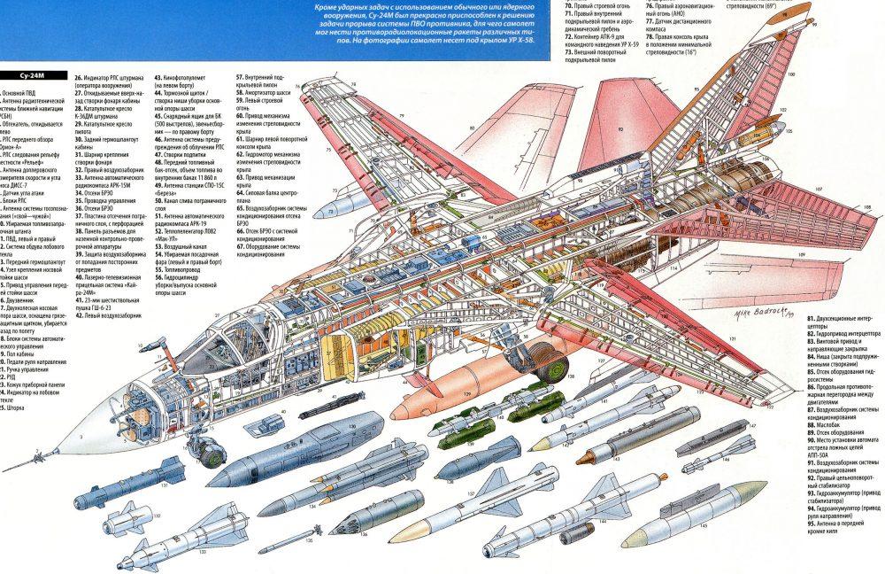 Су-24М компоновочная схема