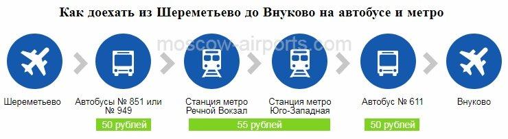 из Шереметьево во Внуково на автобусе и метро