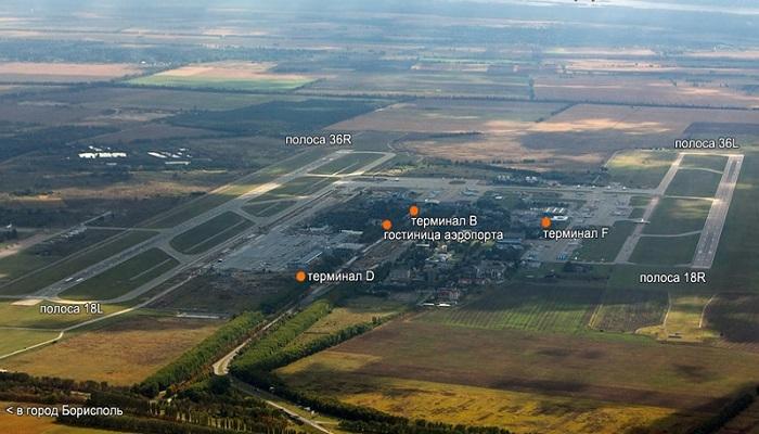 Описание схемы аэропорта