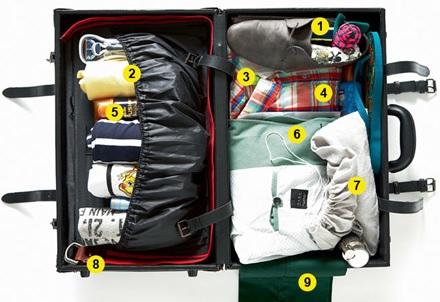 Как укладывать вещи в чемодан