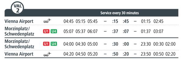 Расписание маршрута VAL2