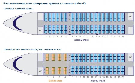 Схема пассажирских мест Як-42